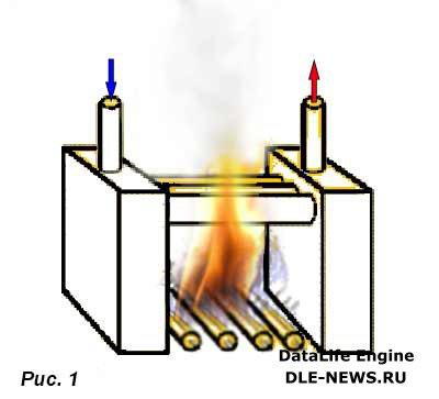 Печное отопление дачи с водяным контуром