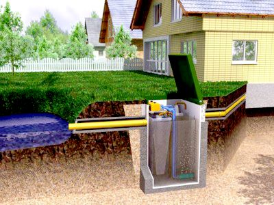 Технология прокладки наружной канализации