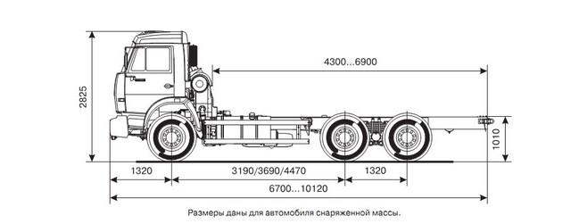 Схема шасси КамАЗа 65115