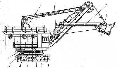 Устройство экскаватора ЭКГ-5А