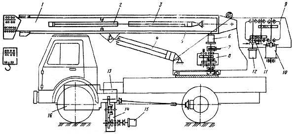 Устройство автокрана КС 3577