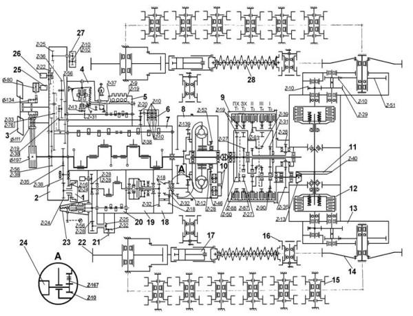 Кинематическая схема Т-170