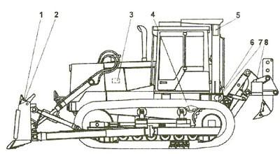Маркировки на тракторе Т-170