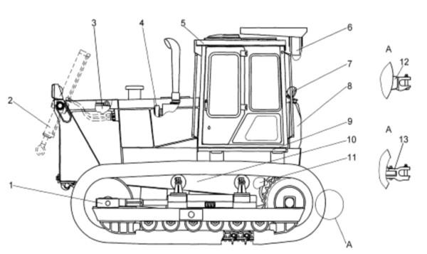 Устройство бульдозера Т-170